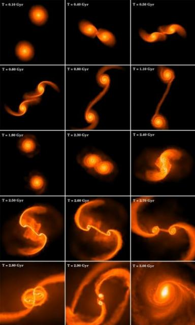 Colliding Galaxies Simulation